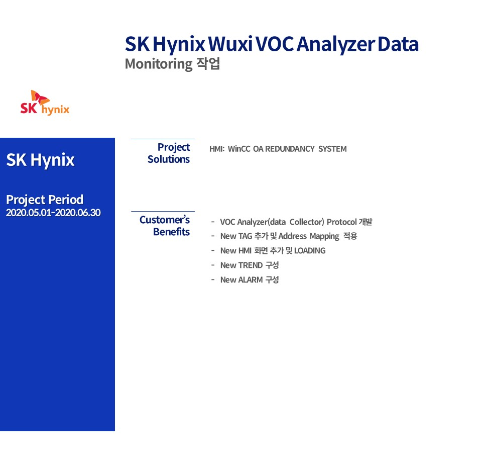 SK HYNIX Wuxi VOC Analyzer Data Monitoring 작업