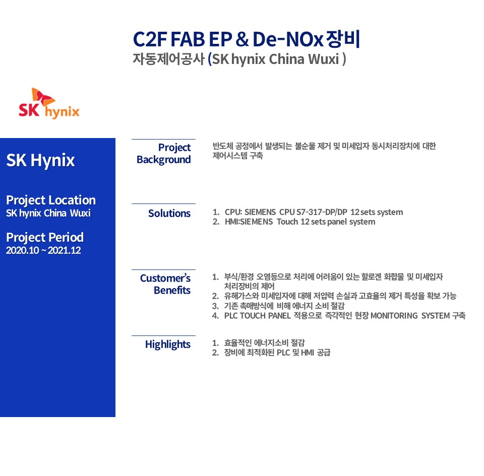SK Hynix Wuxi C2F FAB EP & De-NOx 장비 자동제어공사
