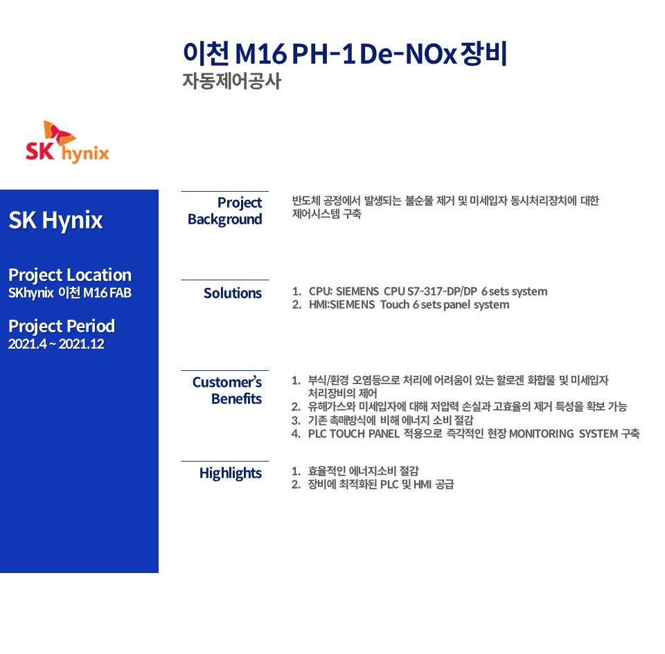 SKhynix 이천 M16 PH-1 De-NOx 장비 자동제어공사