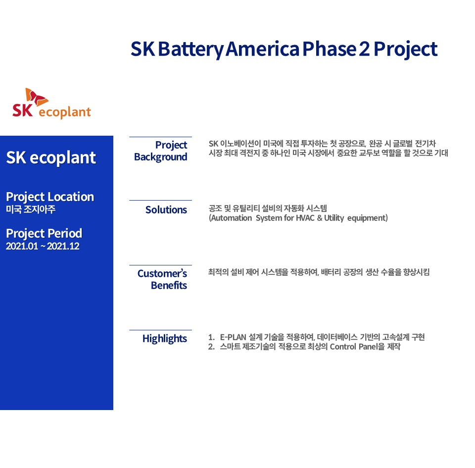 SK Battery America Phase 2 Project
