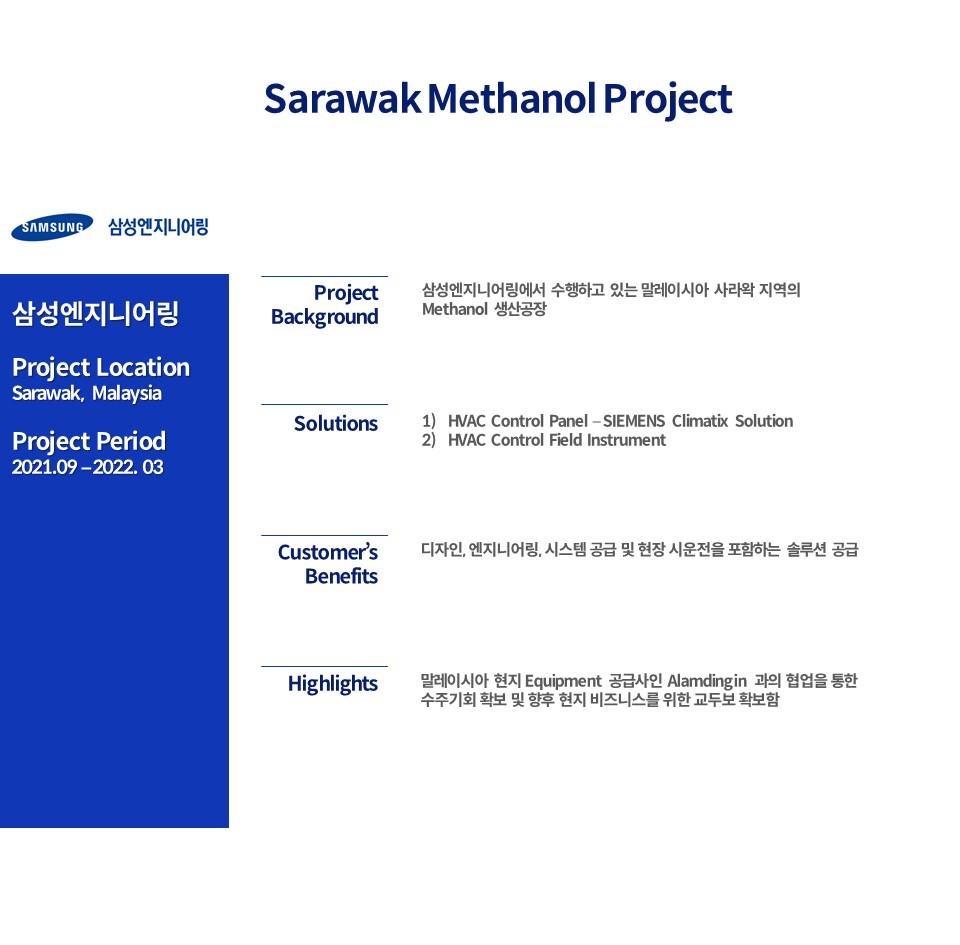 Sarawak Methanol Project
